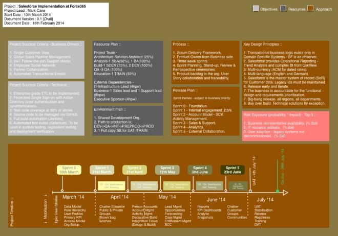 gameplan example